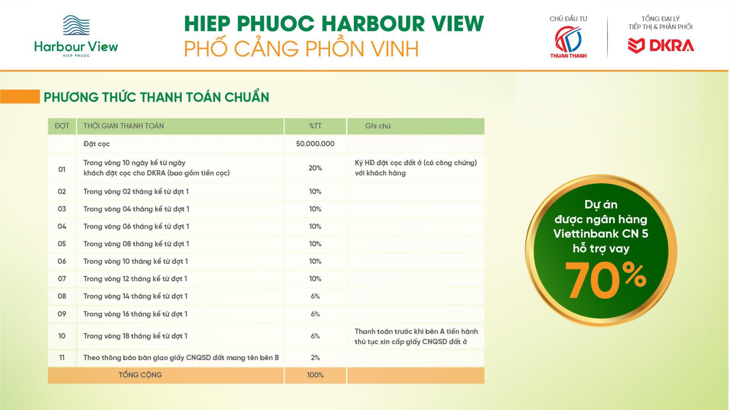 chinh sach thanh toan hiep phuoc harbour view thang 32021, Hiep Phuoc Harbour View; Hiệp Phước Harbour View; Harbour View Hiep Phuoc ; Harbour View Hiệp Phước,Harbour View Hai Thành, Dat nen Harbour View, đất nền hiệp phước harbour view, dat nen harbour view hiep phuoc, du an hiep phuoc harbour view hai thanh, dự án hiệp phước harbour view, du an harbour view, harbour view hiep phuoc, harbour view hai thành